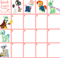 Breeding Chart Adopts {Open} by Rabies-the-Squirrel