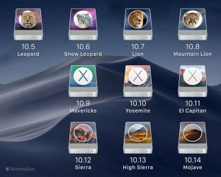 macOS Drive icons by TommyGun96