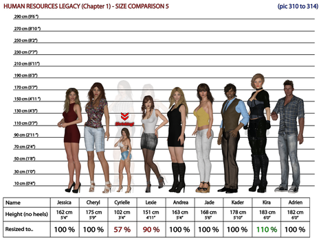 Human Resources Legacy Ch.1 - Size Comparison 5 by Jyminish