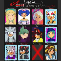 2014 Art Summary by edo67