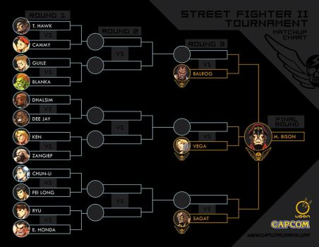 Street Fighter Tournament by UdonCrew
