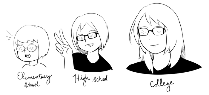 Style progression meme by InsomniaDoodles