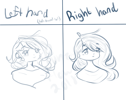 Left Hand Challenge by PunzieFlower2002