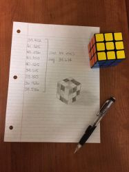 Rubik's Cube Average of 108 by Origami1105