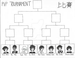CH 21.7, Let the Tournament Begin! by dannytranvan