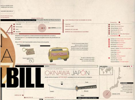 Infographic zoom 2 by Joacodfernandez