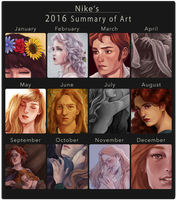 Nike's 2016 summary of art by NikeMV