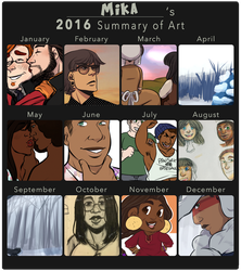 2016 Summary of Art by Alexander-Rowe