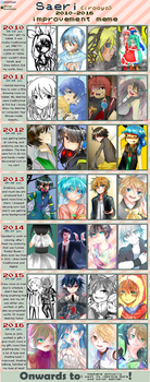 2010-2016 IMPROVEMENT MEME by Saerirooyo