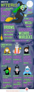 Infographic - Witches by Trev--Murphy