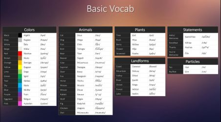 Iseren Basic Vocab Cheat Sheet by kwuus