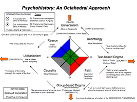 Psychohistory: An Octahedral Approach by space-commander
