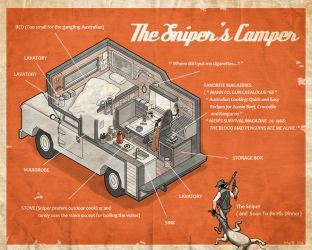 The Sniper's Camper by who93
