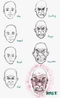The Eight stages of RAGE by Masteronin