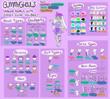 || SPECIES GUIDE || GUMMY GHOULS || by lesimoon
