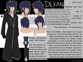Dexan Reference Sheet 2015 by Spottedfire23
