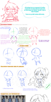 Tutorial: Chibi and stuffs by evenica