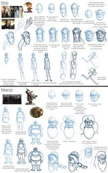 Notes on Elves and Dwarves by Expression