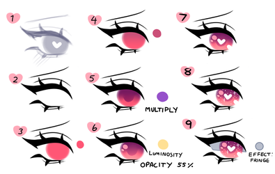 Eye Tutorial by BurntDaisy