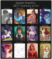 2017 Summary of Art by SandraCharlet