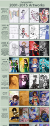Improvement Meme 2015 by Delight046