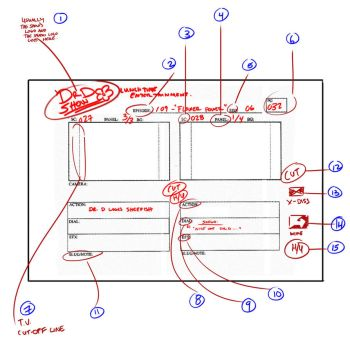 Storyboard Labeling 001 by isitlunchyet