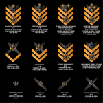 Threshold Marine Enlisted Ranks by Afterskies