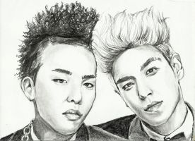Gd and Top request by topistops