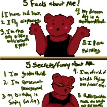 5 Facts About Me by specky1