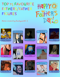 top 15 favourite fathers/father figures by toongrowner