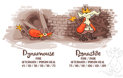 Dynamouse Dynastite by BummerForShort