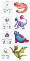 Pokemon Fusion by VentralHound