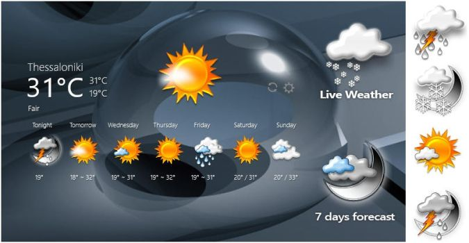7 DAYS WEATHER for RAINMETER   by adni18