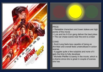 Ant-Man and The Wasp - Movie Review by BlueprintPredator