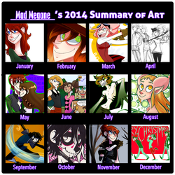 2014 Summary by MightyMelleR