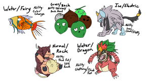 Custom Alolan Pokemon by Raver1357