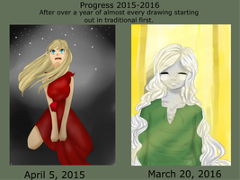 Yes another progress meme by Mama--Miki