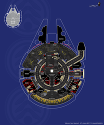 Millennium Falcon Refactored - V1 Aborted - Tagged by Phaeton99