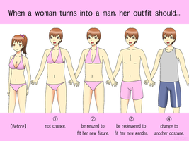 Poll: Outfit Change of Female to Male TG by gomyugomyu