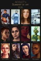 Summary of art 2015 by Acolet