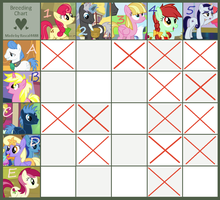 | Breedable Chart +CLOSED+ | Background ponies by Melly-fox