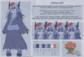Moulot Ref 2017 by Sanguynn
