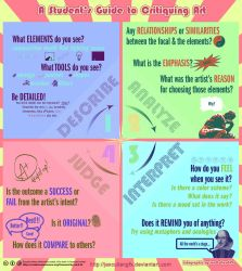 A Student's Guide to Critiquing Art by jaxcullengfx