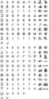 The Abedic Script by Alchemy-stock