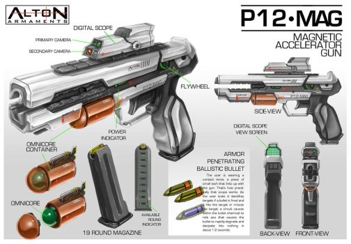Commission: ALTON Armaments P-12MAG 2 by aiyeahhs