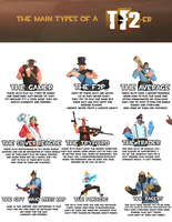 The main types of a TF2-er by labet1001