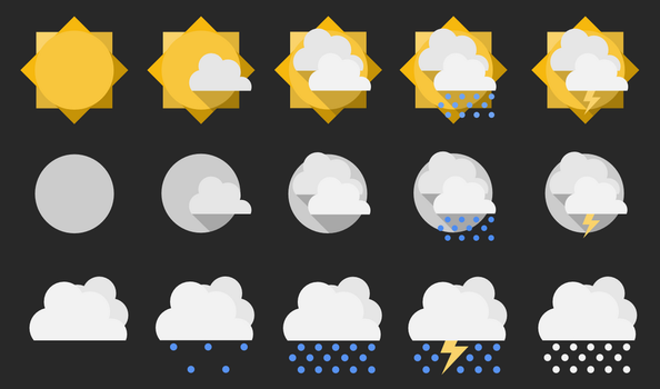 Plex Weather Skin - Beautiful Widgets by Cornmanthe3rd