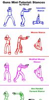 Guns Mini-Tutorial: Stances by PhiTuS