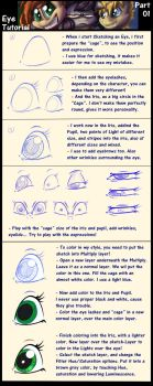 Drawing Tutorial - Pony Eyes by Pimander1446