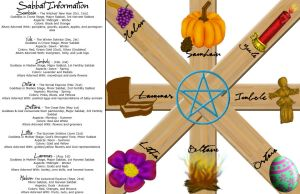 Wheel of the Year, Wiccan by Ghost-IsAMetroid